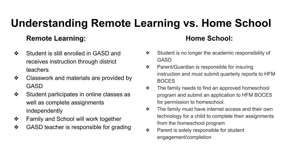 understanding homeschooling graphic